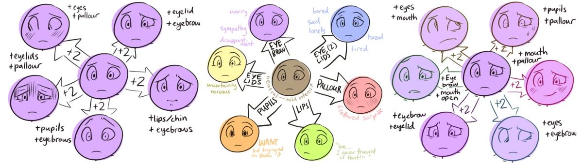 Expressions: Rachel Ellen Sharp